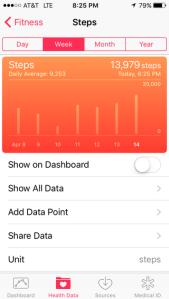 Passed 10,000 steps